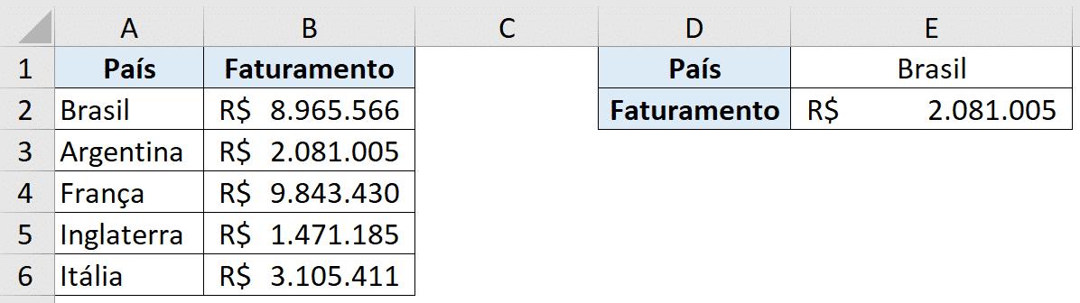 Resultado da fórmula PROCV