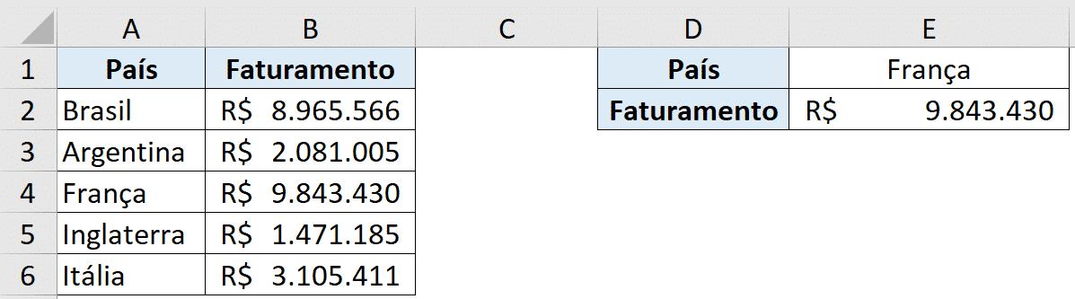 Alterando o páis para verificar a fórmula PROCV atualizar