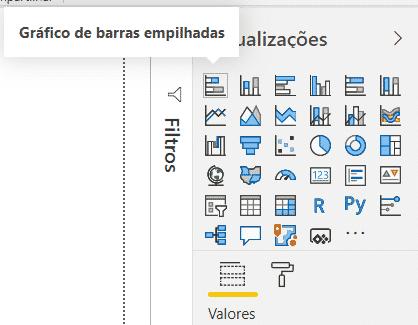 Inserindo o gráfico de barras empilhadas