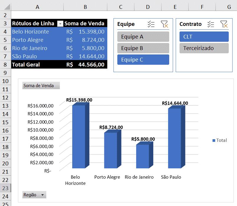 Alterando os itens da segmentação de dados - Dashboard no Excel