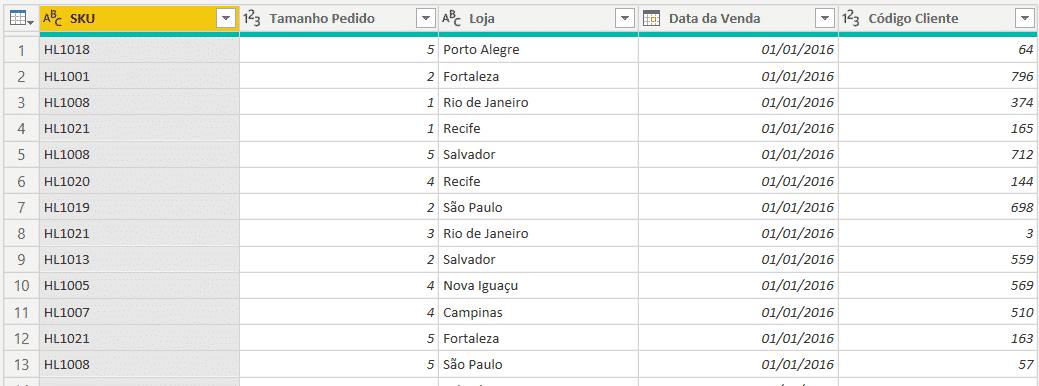 Tabela (consulta) importada para o Power Query