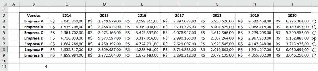 Resultado do vínculo no Dashboard em Excel