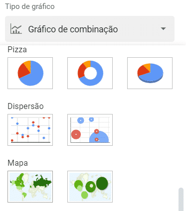 Tipos de gráficos - Dashboard no Google Sheets
