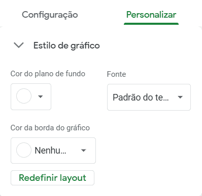 Alterando a borda do gráfico - Dashboard no Google Sheets