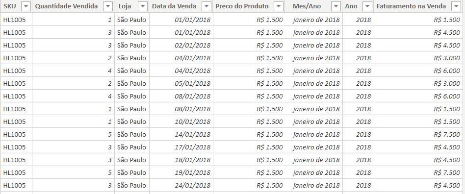 Base de dados inicial - Função Values
