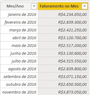 Resultado da formatação de moeda