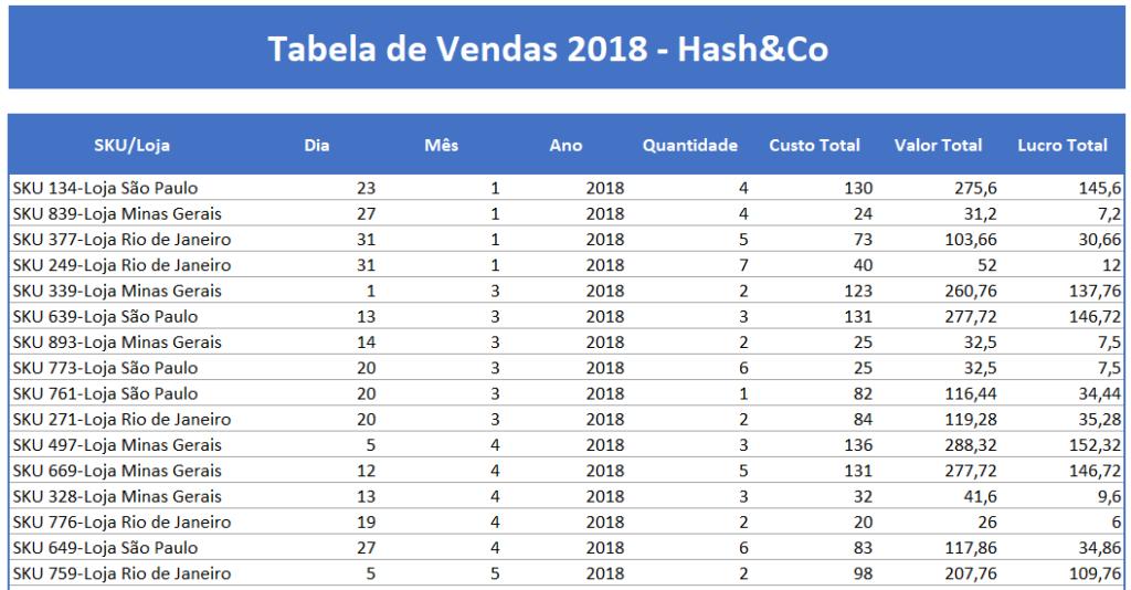 Tabela com dados de 2018 - Curso de Power Query Básico