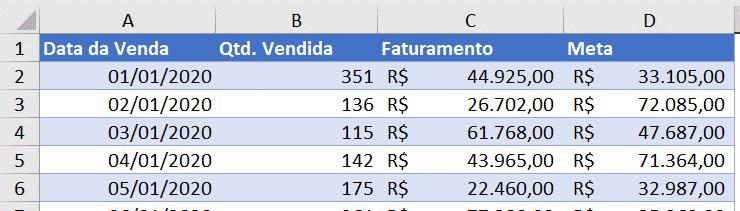 Datas corrigidas para o formato correto