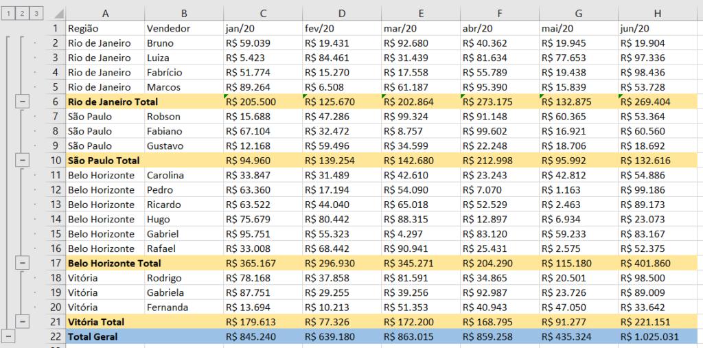 Mostrando todas as informações - Somar no Excel