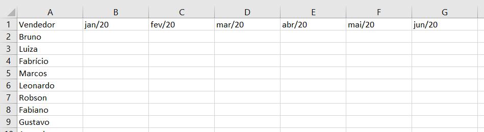 Tabela de totais