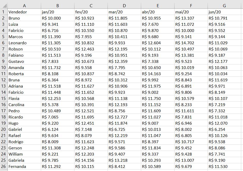 Replicando a fórmula para as outras células - Somar no Excel