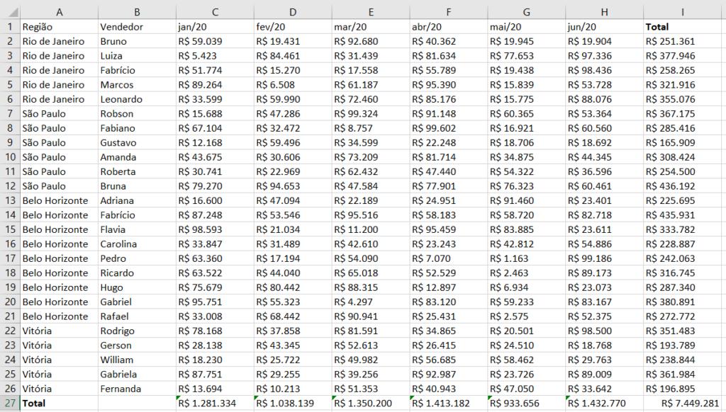 Resultado da AutoSoma - Somar no Excel