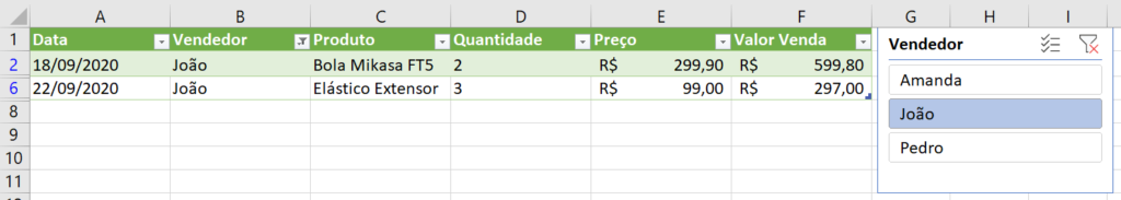 Resultado da segmentação de dados - Formulário de Vendas no Excel
