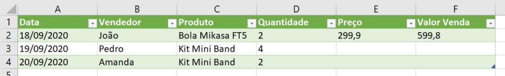 Resultado da formatação de tabela