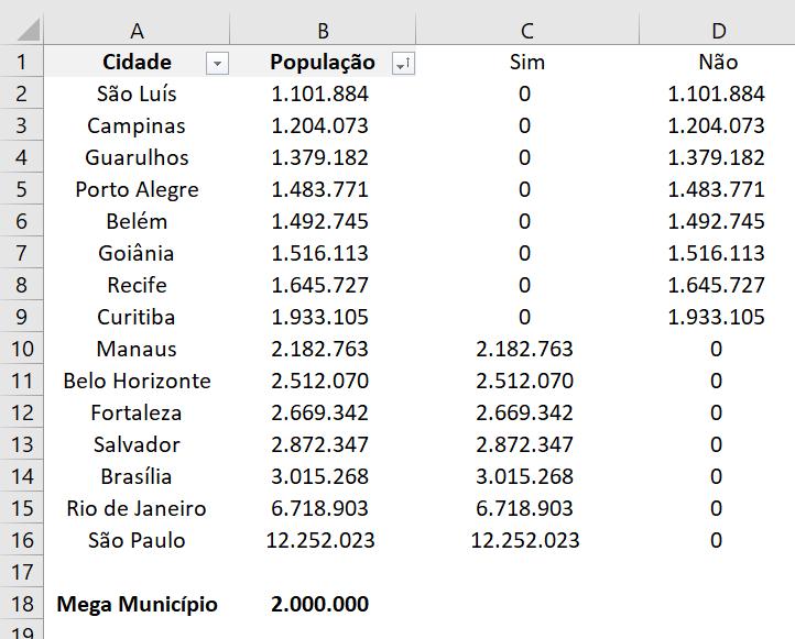 Colunas auxiliares completas