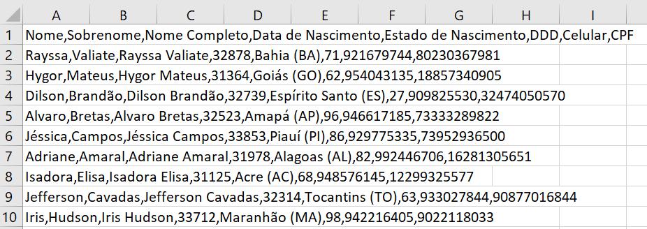 Dados importados em CSV