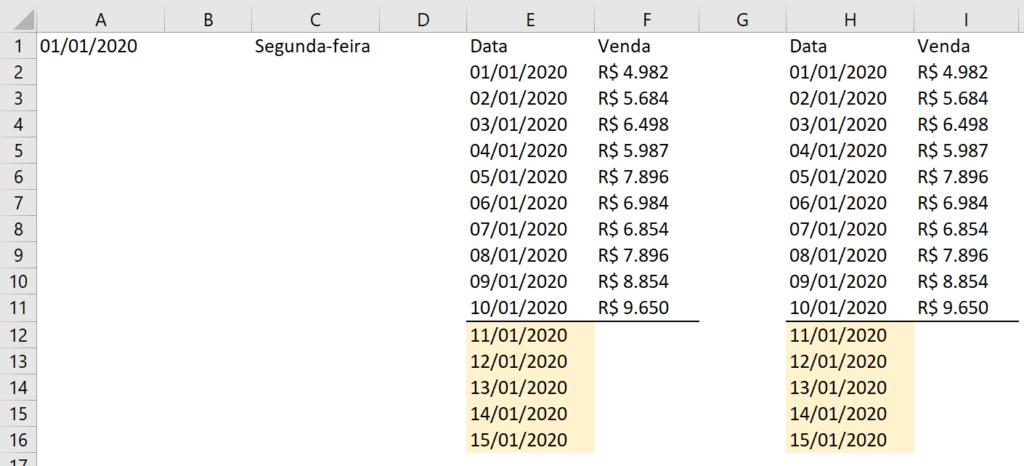 Dados para a dica 4 - Dicas de Excel