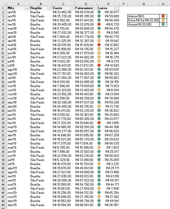 Formatação por ícones