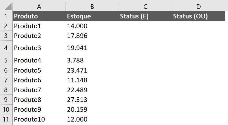 Tabela a ser preenchida com as funções E e OU