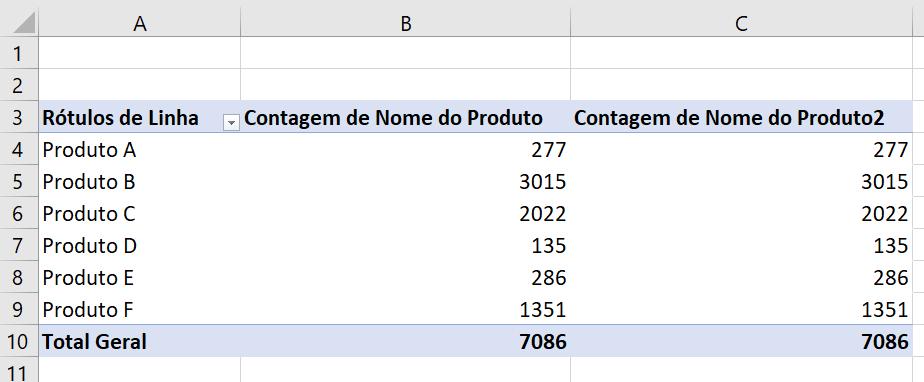 Excel do Zero para Iniciantes