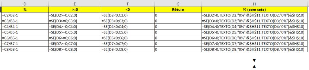 Fórmulas das colunas auxiliares
