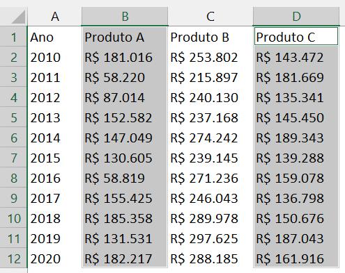 Selecionando os dados desejados para criar o gráfico
