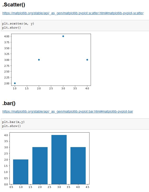 Saia do Zero em Gráficos no Python