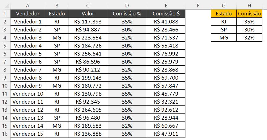 Resultado final com os percentuais preenchidos